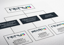 Leading Retail Renovation Brand :: official structure