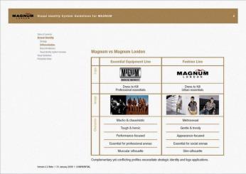 visual identity system guideline, inside hierarchy equipment vs fashion   British Fashion Retail Brand - Magnum London :: Brand identity